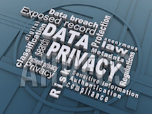 Word Cloud around the concept of Data Privacy