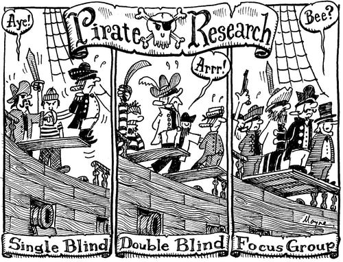 Cartoon graphically explains single blind, double blind and focus group designs.