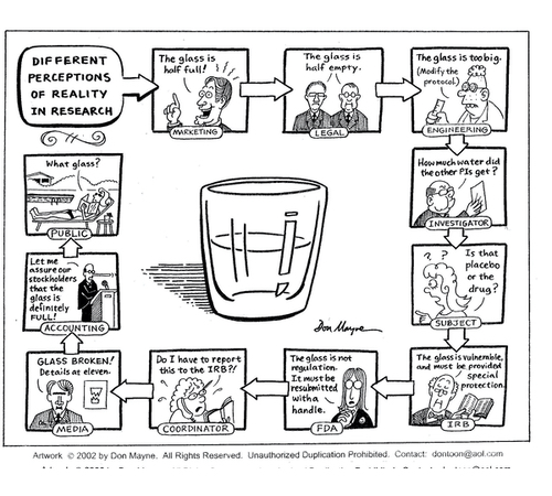 A funny cartoon about different ethics perspectives on a half-full glass