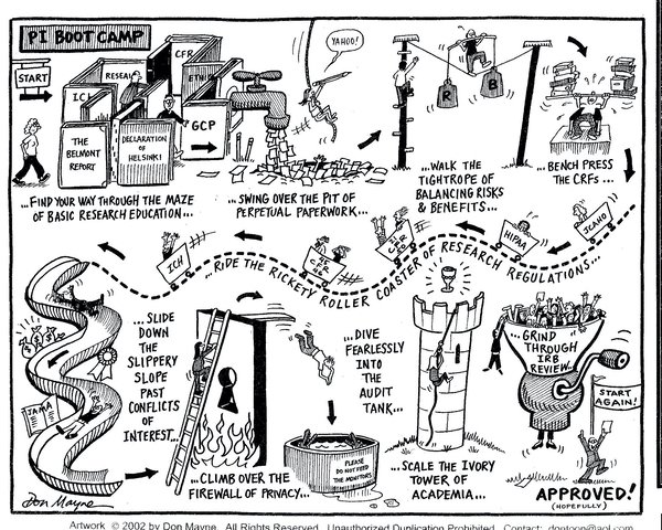 Cartoon of researchers traversing a tough boot camp towards ethics approval