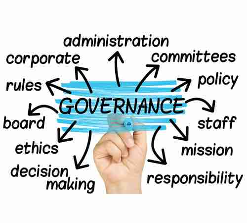 "The word ""GOVERNANCE"" written on the inside of a glass sheet surrounded by related terms"